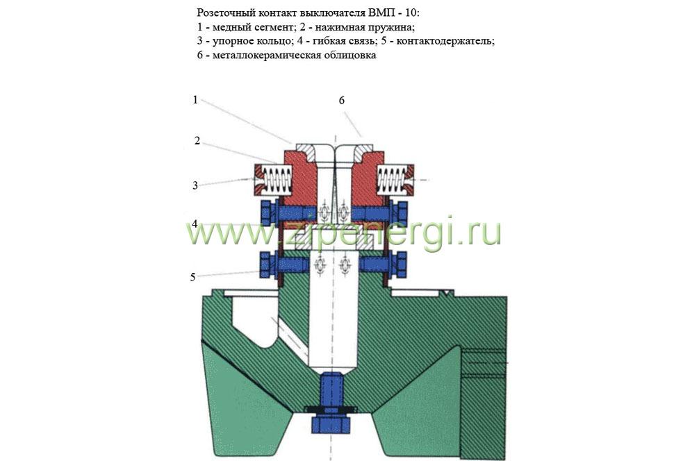 ВМП-10 3