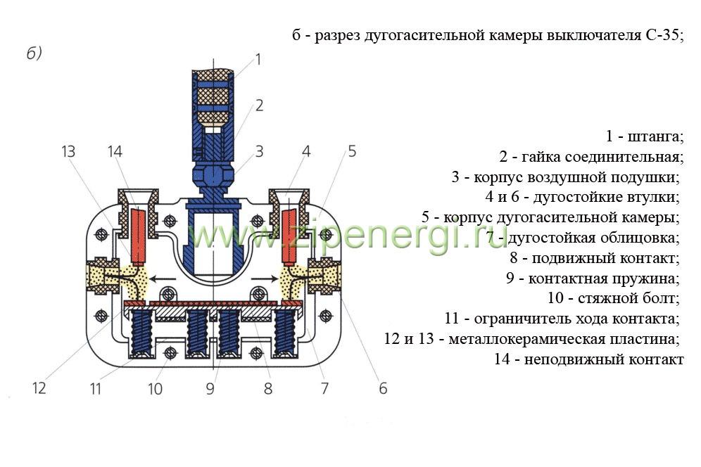 шпэ-44 инструкция