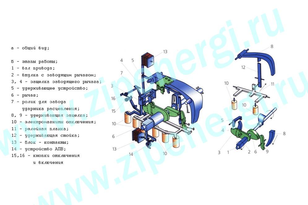 ПП-67 состав