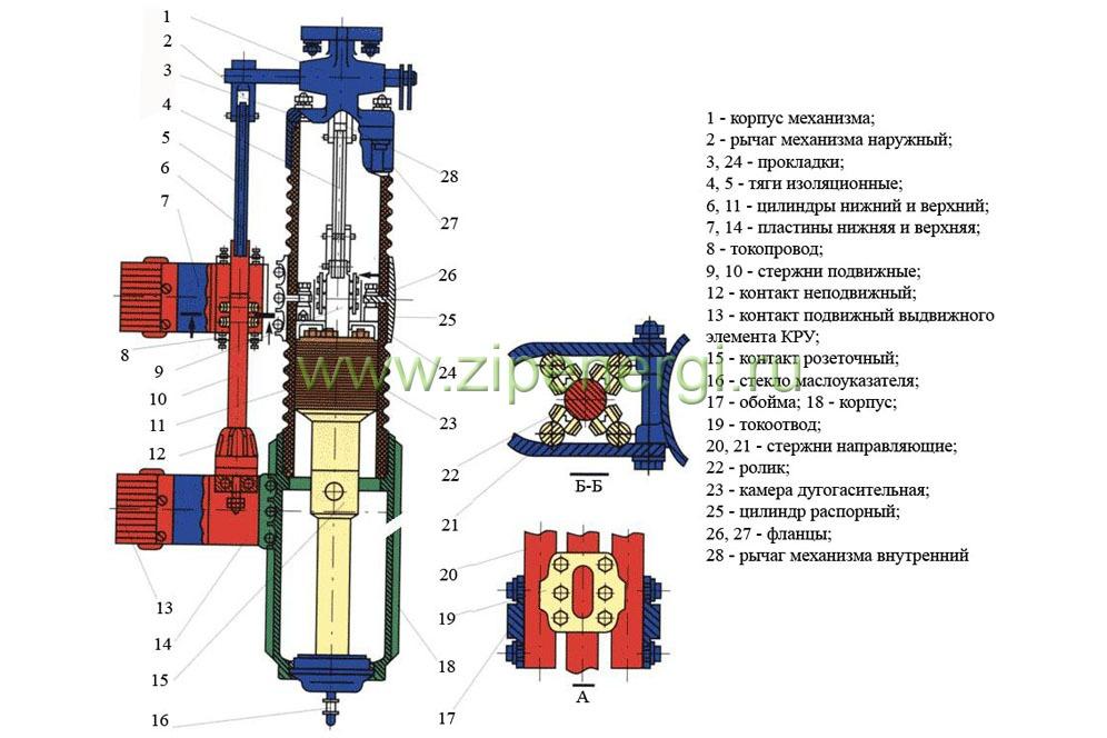 Полюс ВК-10 2