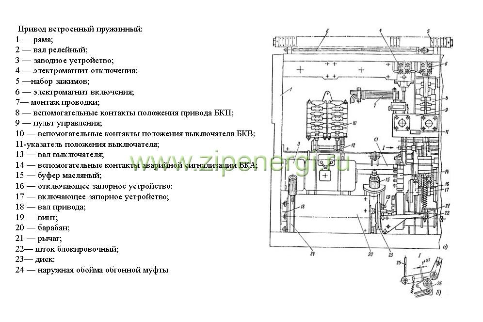 ВМПП-10 1